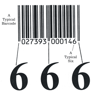 """The Mark of the Beast """"666"""""""