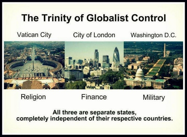 The Trinity Of Global Empire
