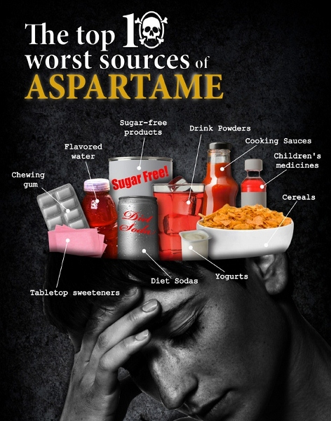 Top 10 Worst Sources of Aspartame