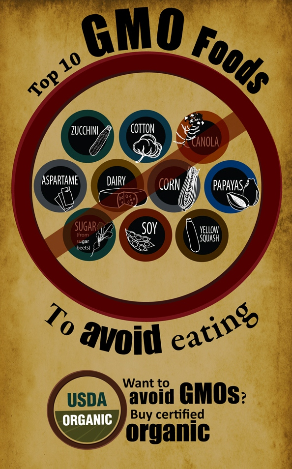Top  Gmo Foods To Avoid Eating