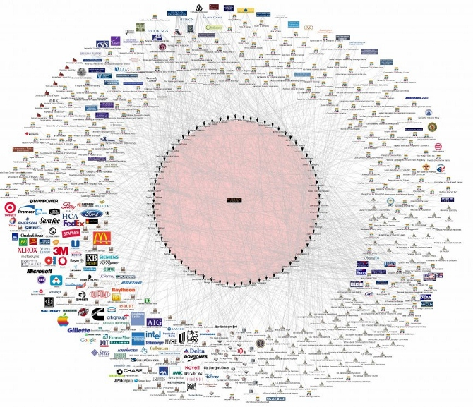 This Chart Shows The Bilderberg Group's Connection To Everything In The World Bilderberg-group-670x577