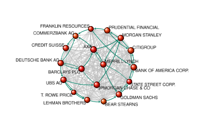The Capitalist Network That Runs The World Revealed