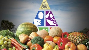 Food-Pyramid-Eye-Organic-Fruit