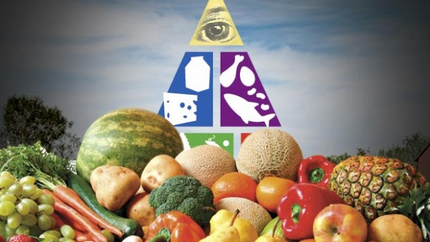 Food-Pyramid-Eye-Organic-Fruit1