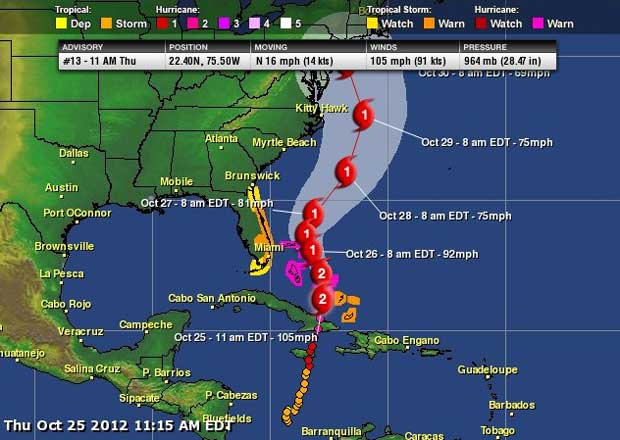 Is Haarp Shifting The Track Of Hurricane Sandy World