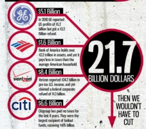 Meet The 31 Corporations and Banks Who Dodged $128 Billion in US Taxes