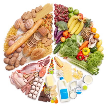 Secrets to Make Your Food Healthier