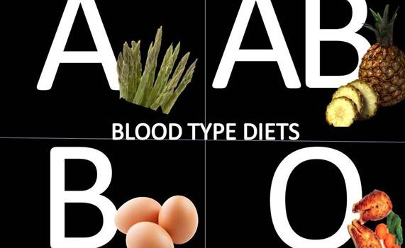 Blood-Type-diet-a-b-o