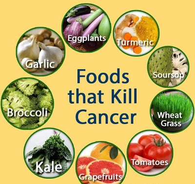 How to Protect Yourself Against Cancer With Food
