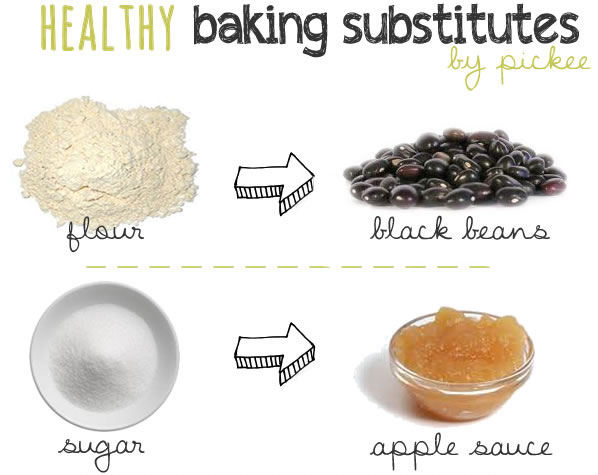 Healthy-Baking-Substitutions-Infographic
