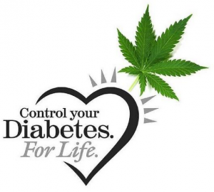 Marijuana: The Next Diabetes Drug?