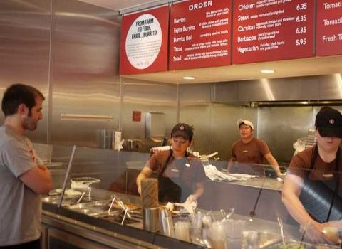 chipotle-workers-assembly-line