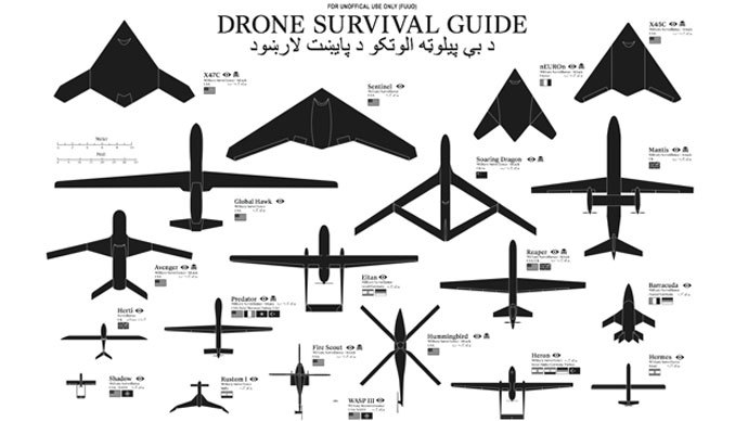 Survival Guide Informs on New Breed of Aerial Predators