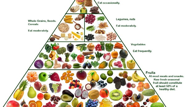 vegetarian_food_pyramid_web