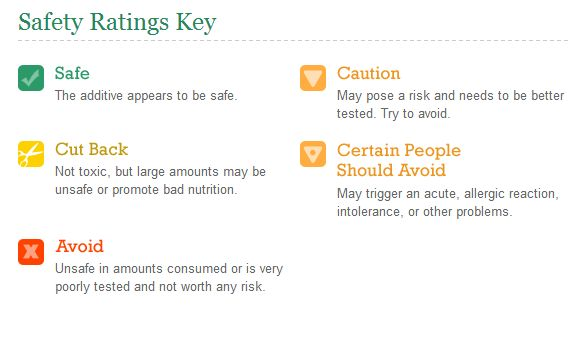 CSPI-safety-ratings-key