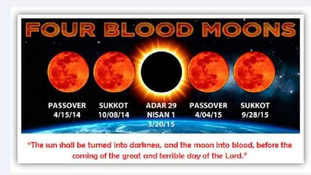 Seven Year Tribulation and Four Blood Moon Tetrad | World ...