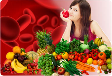 The Right Foods For Your Blood Type Blood-group-diet