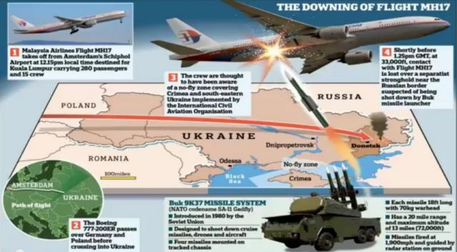 Flight MH17 False Flag Conspiracy FULLY EXPOSED