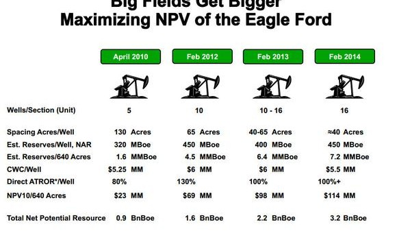 eog-resources-eagle-ford-gets-better_large