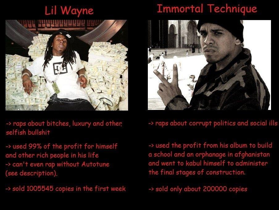 "Top 10 Things You Shouldn't Know About The Ubiquitous ""Illuminati"" Lilwaynevs"
