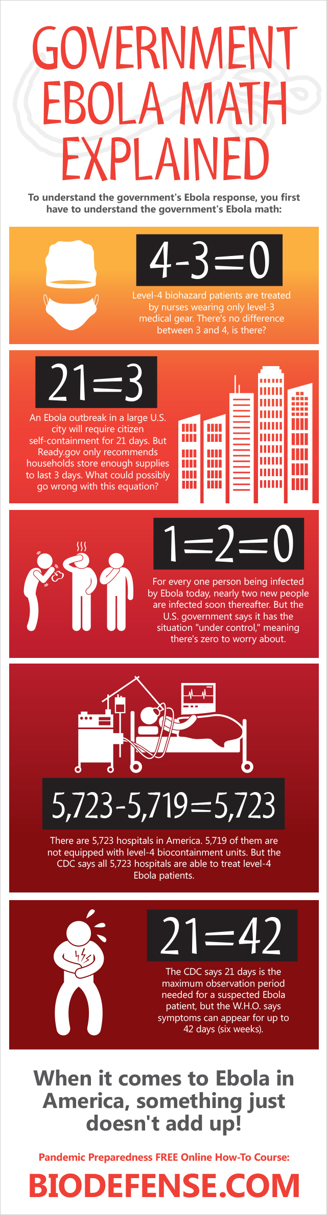 Infographic-Government-Ebola-Math-Explained