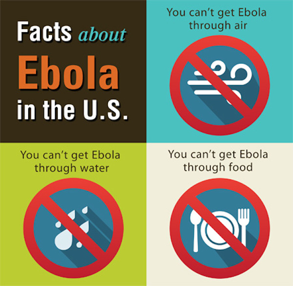 Facts about Ebola in the U.S.