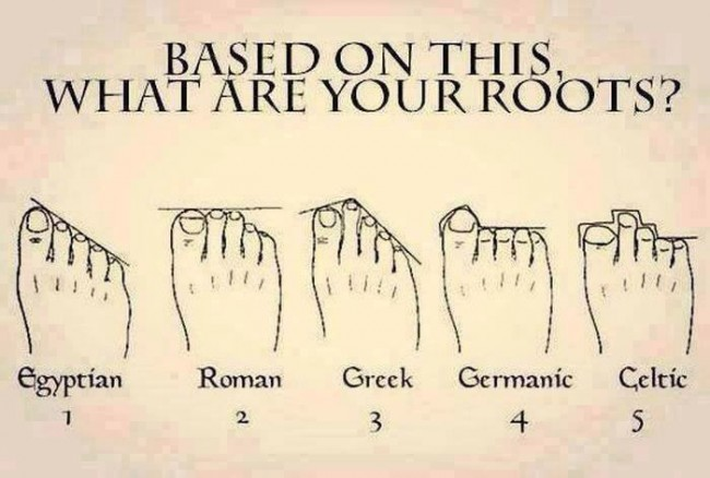 Discover-Your-Heritage-From-The-Shape-Of-Your-Feet