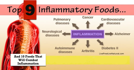 9 Inflammatory Foods That Should Be Avoided + Foods to Combat Inflammation