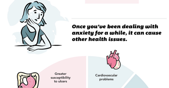 What Anxiety Does To Your Body
