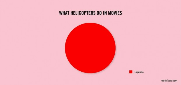 33 Graphs That Reveal Painfully True Facts About Everyday Life (16)