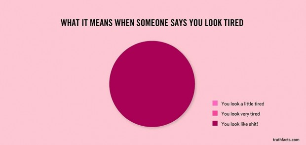 33 Graphs That Reveal Painfully True Facts About Everyday Life (24)