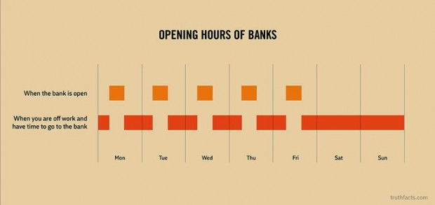 33 Graphs That Reveal Painfully True Facts About Everyday Life (3)