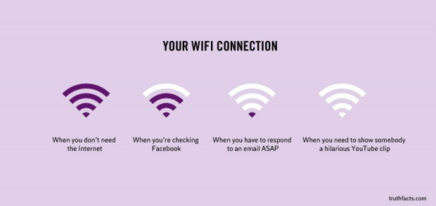 your wi-fi connection