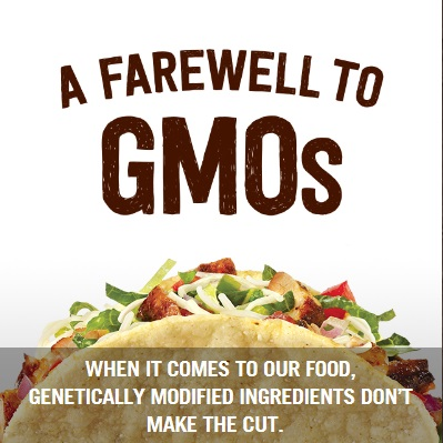 Chipotle Goes 100% Non-GMO; Flatly Rejecting The Biotech Industry And Its Toxic Food Ingredients