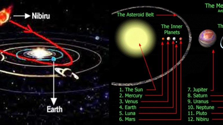 NBC News Reports Nibiru Planet X System