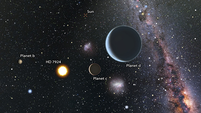 Robotic Telescope Discovers 3 Super Earths 'Very Close'