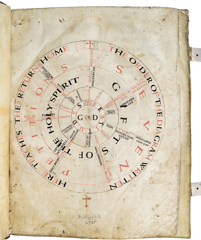 (RNS1-april30) Liesborn Gospel - Prayer Wheel - Latin to English translation. For use with RNS-PRAYER-WHEEL, transmitted on April 30, 2015, Photo courtesy of Les Enluminures Ltd.