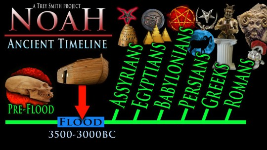 NOAH: The TRUTH is BIGGER Than You Thought