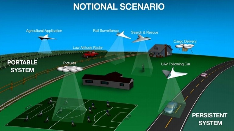 Google, NASA Work Together to Design Drone Air Traffic Control