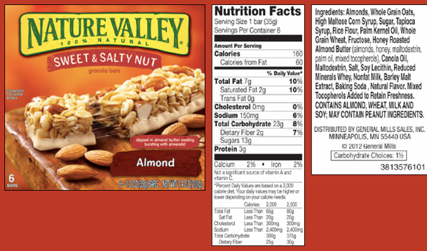 Granola Bars: One of The Most Absolute Worst Foods You Can Eat