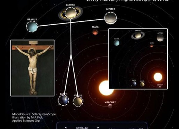Scientifically Proven: Planets In Our Solar System Aligned As a Crucifix, The Day That Jesus Died