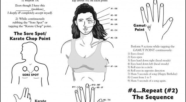 EFT_Tapping_Chart-728x400