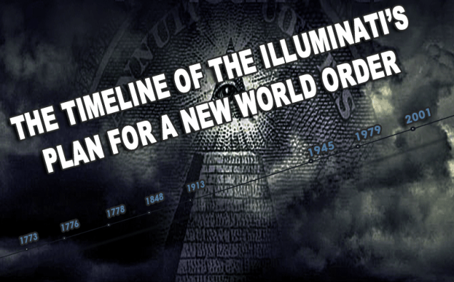 Timeline Of The Illuminati Plan For A New World Order