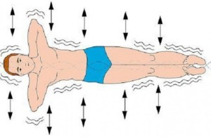 Boost Your Blood Flow & Save Your Spine With A 3-Minute Exercise Named The Goldfish