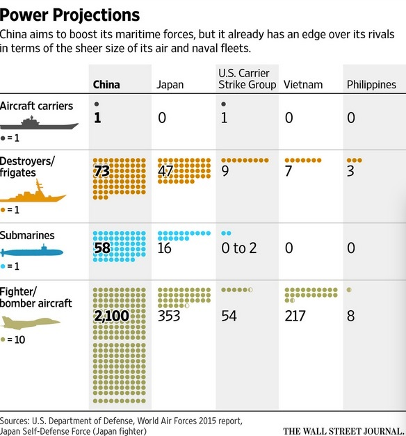 China-power-projections-chart2
