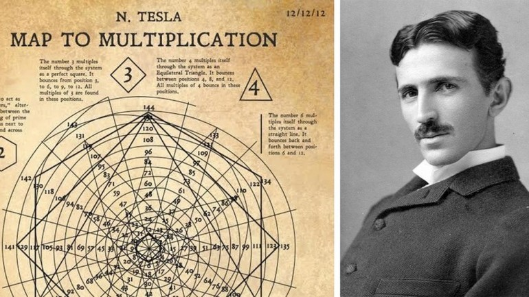 This Long Lost Drawing From Nikola Tesla Reveals A Genius Map For Multiplication
