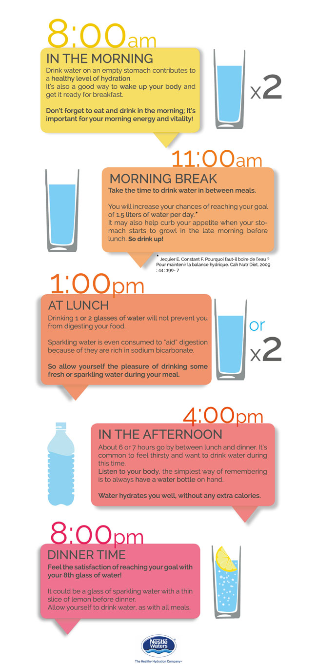Staying-Hydrated-Best-Times-of-Day-to-Drink-Water