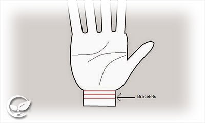 Count-Your-Bracelet-Lines-On-the-Wrist-2