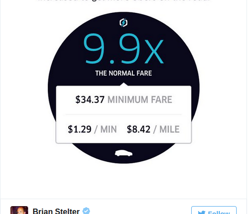 People Woke Up And Realized They Spent Hundreds Of Dollars On Uber For New Year's Eve