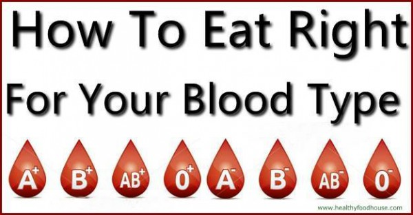 Your-Blood-Type